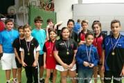 Convocation du Tour 3 – Championnat individuel Jeunes
