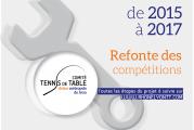 De 2015 à 2017 : REFONTE DES COMPETITIONS PONGISTES DE NOTRE TERRITOIRE !