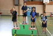 Résultats des Championnats Rhône-Lyon Poussins/Benjamins