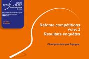 Refonte des compétitions – Résultats des enquêtes du Volet 2
