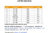 Tournoi régional de Mions (Club Pongiste Mioland – 69) : samedi 23 juin 2018