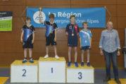 Les résultats et podiums des championnats individuels régionaux à la Roche Sur Foron