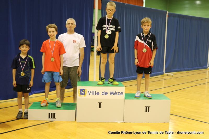 Mile chevalier succ de karine girod la pr sidence du - Federation francaise de tennis de table classement ...