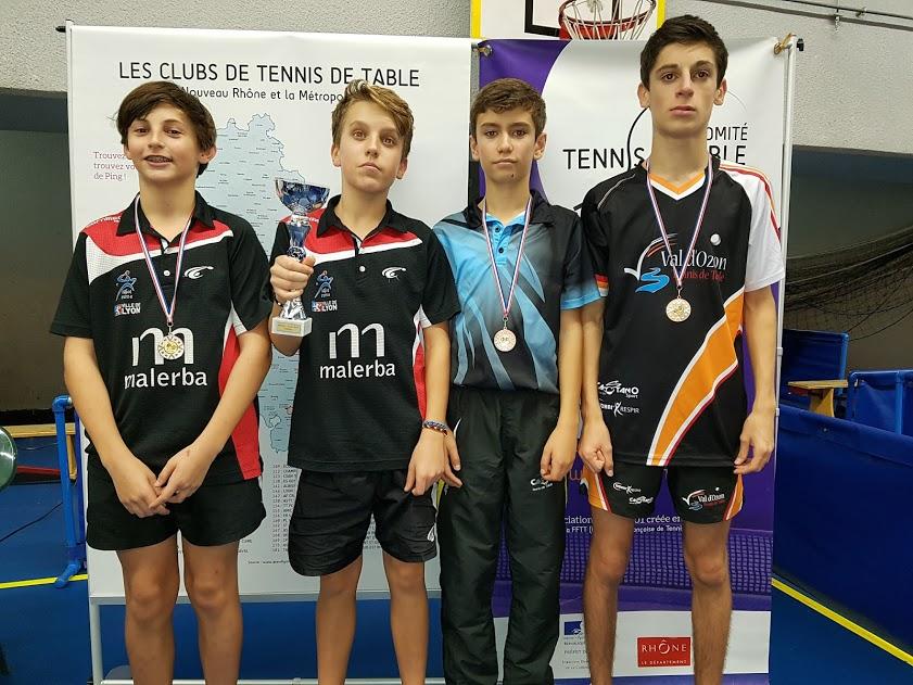 Rh ne lyon jeunes minimes cadets juniors comit tennis for Tennis de table lyon 6